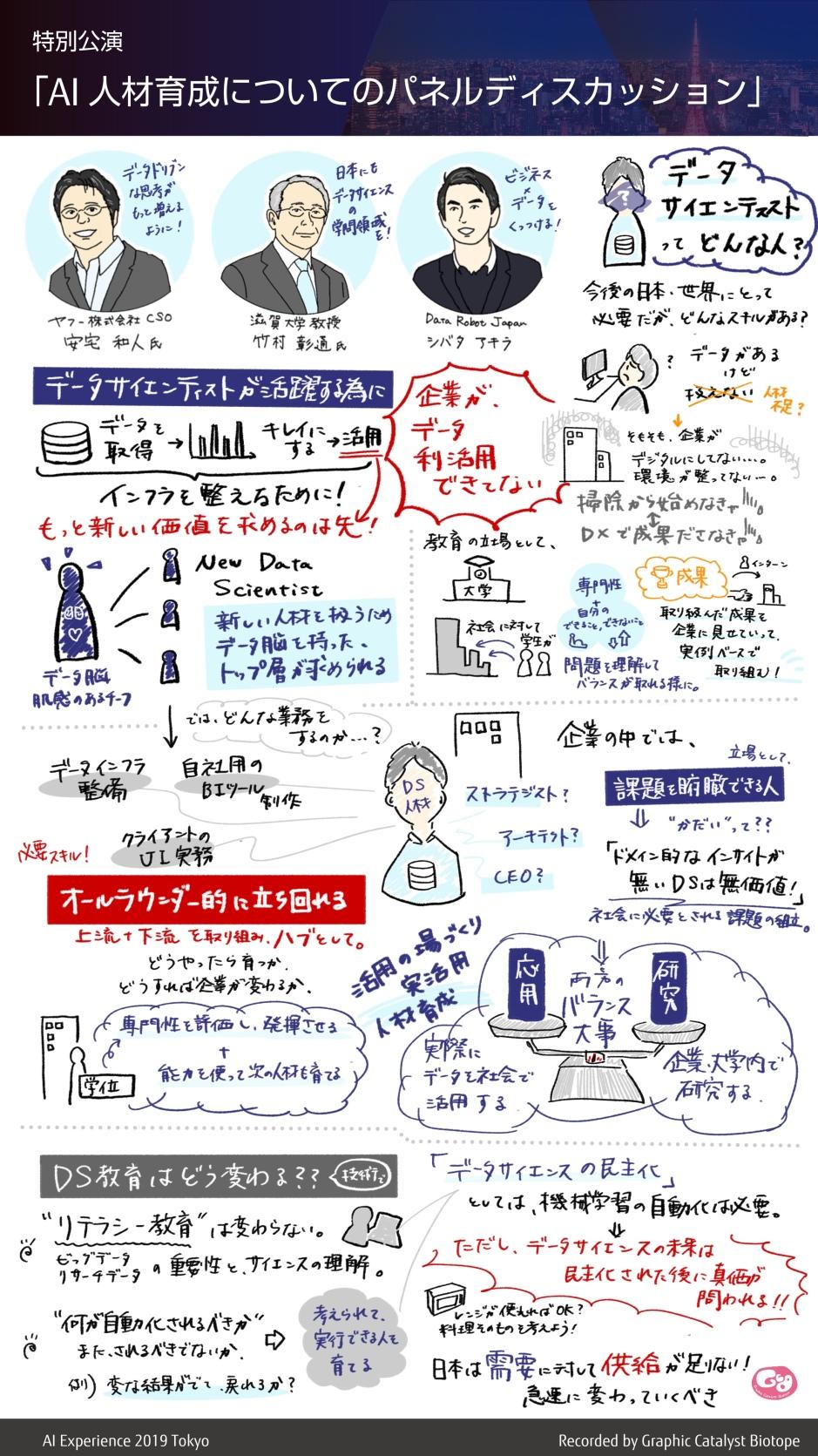 20191120特別講演グラレコ.JPG